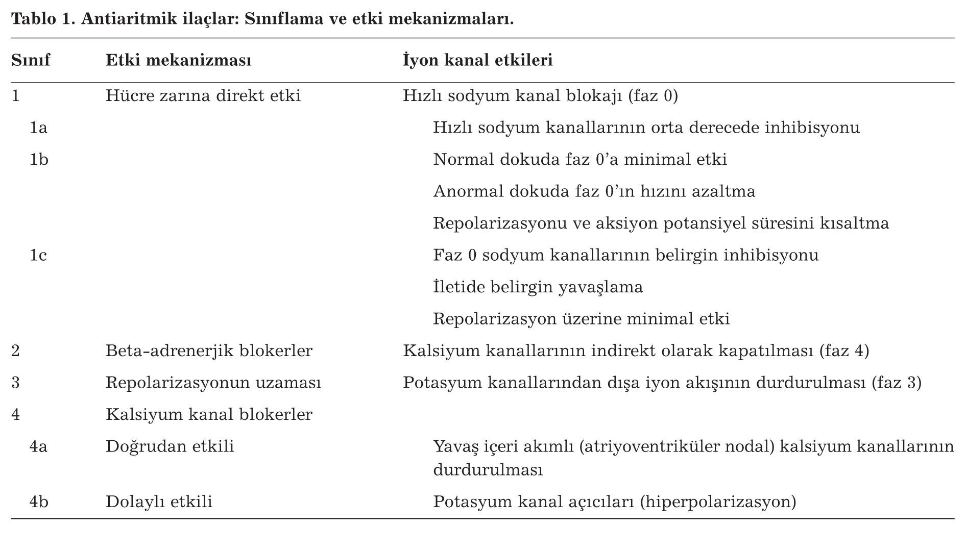 Akvaryum için dahili filtreler: avantajlar, dezavantajlar ve seçme özellikleri 78