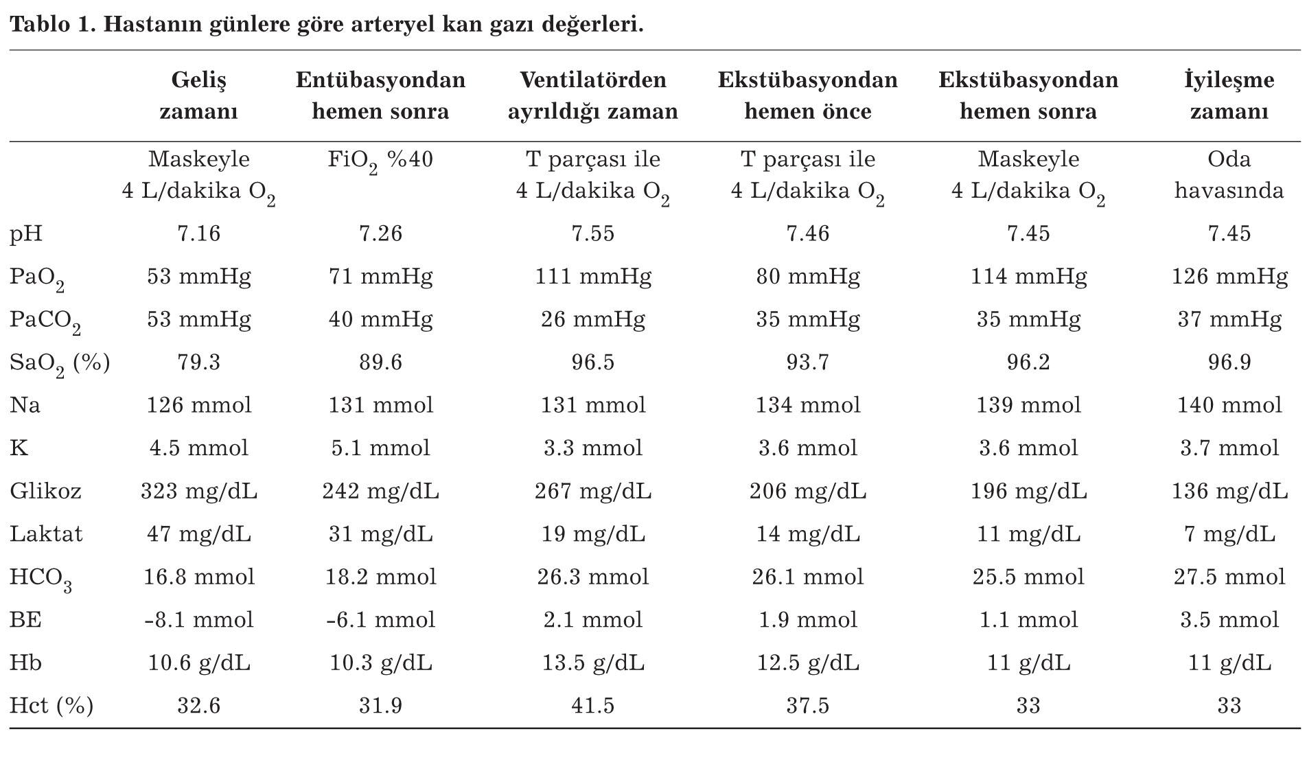 Hydroxyzine And Viagra