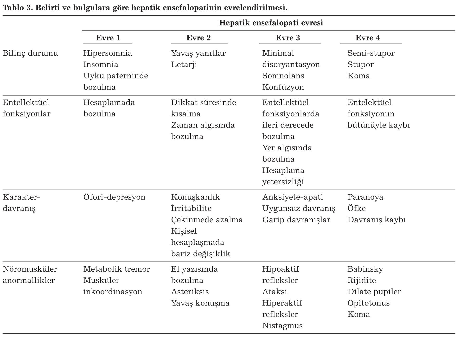Hipokaleminin nedenleri ve belirtileri