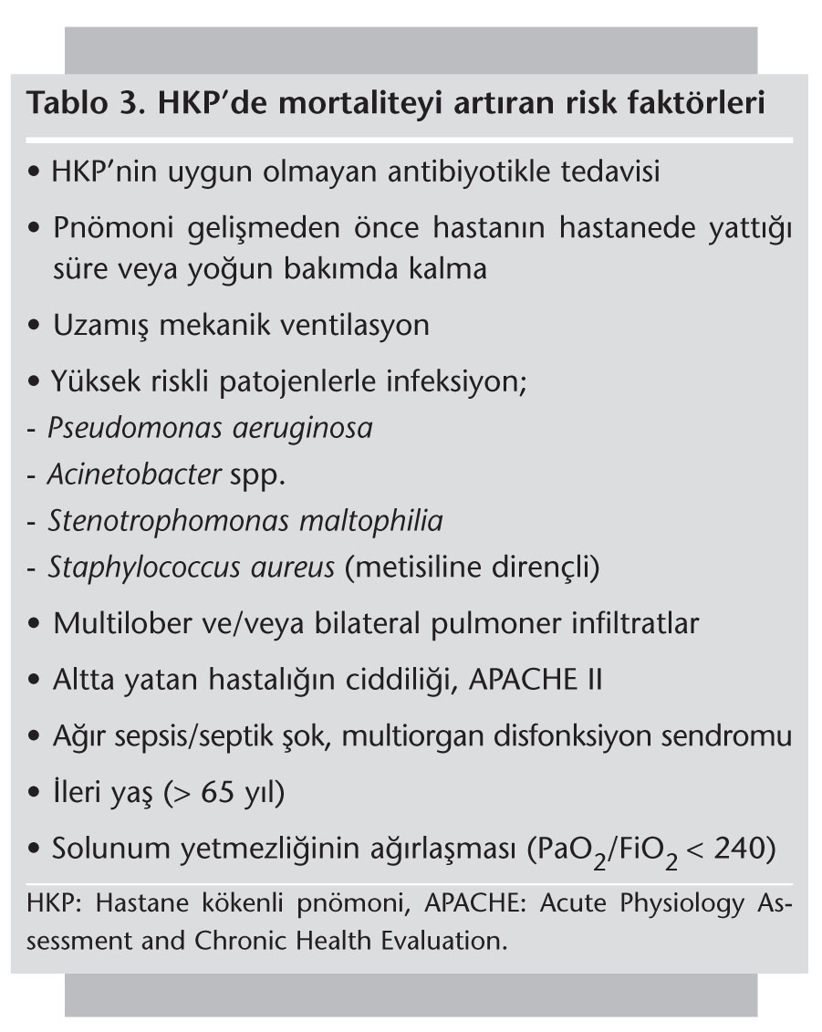 Pnömoni için antibiyotikler ana tedavidir